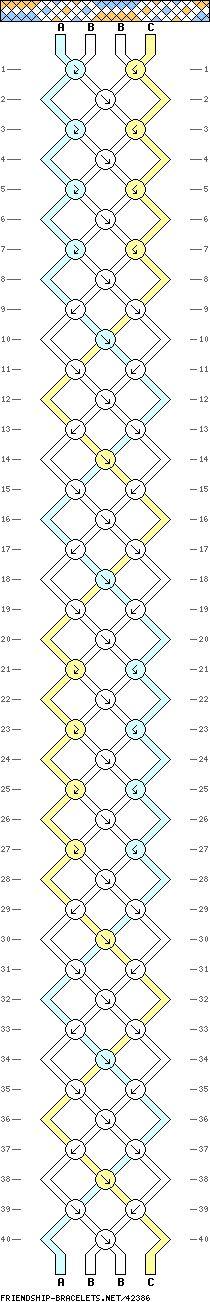 #42386 - friendship-bracelets.net 4 strands, 3 colors ABBC 20 rows