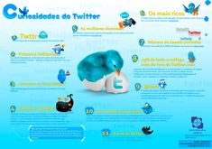 Curiosidades do twitter
