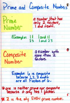 Prime and composite/ fractions notebook Math Teacher, Math Classroom, Teaching Math, Classroom Ideas, Sixth Grade Math, Fourth Grade Math, Math Strategies, Math Resources, Fractions