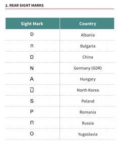 AK_Rear_Sight_markings