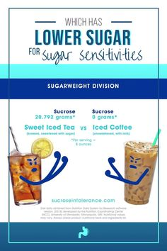 Knowing the sugar levels found in summer drinks is critical for those suffering from Sugar (sucrose) Intolerance. Do you know how much sugar is in a sweet iced tea versus iced coffee? Find more fun food facts by clicking on this pin and learning more at Sucrose Intolerance. Iced Tea, Iced Coffee, Fun Food, Good Food, How Much Sugar, Fitness Facts, Food Intolerance, Food Challenge, Living A Healthy Life