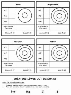 Atomic Structure Worksheet Chemistry Fresh Customizable And Printable Lewis Dot Diagram Worksheet In 2020 Teaching Chemistry Chemistry Worksheets Chemistry Classroom