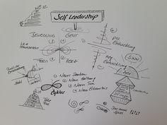 Self Leadership: Erste Skizzen zur Inspiration für mein neues Buch: Self Leadership, Edition Summerhill, 2017