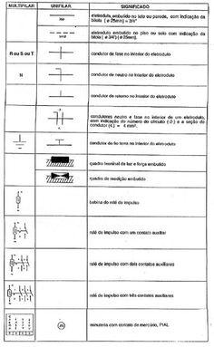 Simbolos el tricos segunda norma para projetos cad for Arquitectura basica pdf