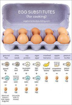 vegan-egg-substitutes
