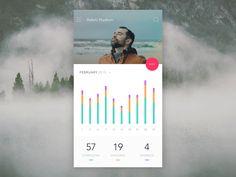 app design icon - profile screen animation