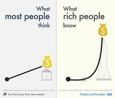 What Most People Think vs What Rich People Know About Money