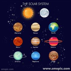 Cartoon planet in our solar system of vector graphic design materials Solar System Projects, Our Solar System, Space Party, Space Theme, Science Projects, School Projects, Science Art, Life Science, Art Projects