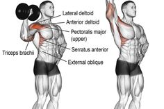 Dumbbell one-arm overhead press