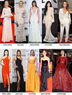 LOOK DA SEMANA    por Thereza Chammas   Fashionismo       - http://modatrade.com.br/look-da-semana