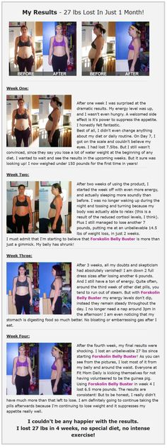 Average weight loss 10 day water fast