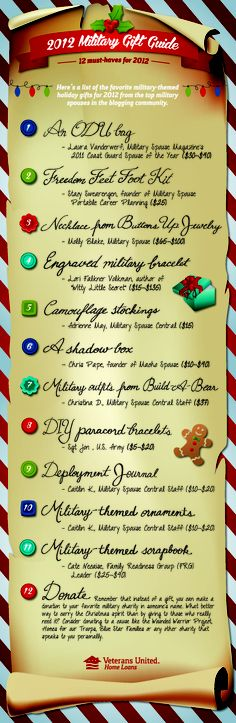 12 Days of Military Gifts!     If there's a military spouse in your life you'd like to spoil (or if you'd like to spoil yourself), here's a few gift suggestions hand-picked by other military spouses.