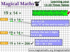 The secret to easily Learn your 13 times table, 14 times table, 15 times table, 16 times table. . . . . ! Mind Blowing!
