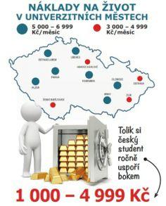 Náklady na život v univerzitních městech