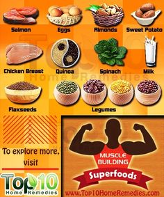 Top 10 Superfoods to Build Muscles