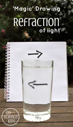 'Magic' Drawing with Refraction of Light: an art meets science activity for kids – Go Science Kids