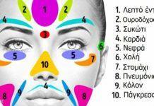 11 Προβλήματα Υγείας που Φαίνονται στο Πρόσωπο σου & Δεν Πρέπει να Αγνοήσεις. Μεγάλη Προσοχή στο 4ο