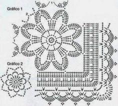 CROCHE COM RECEITA: Caminho de mesa em crochê encanto