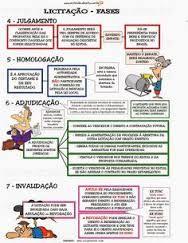 Resultado de imagem para entendeu direito ou quer que desenhe direito administrativo