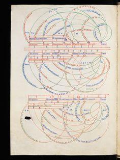 St. Gallen, Kantonsbibliothek, Vadianische… / VadSlg Ms. 296 – Boethius, De arithmetica, De institutione… / f. 93v