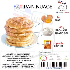 Thank you for visiting, subscribing and sharing our page @ fatsecretfrance⁣ ⁣⁣ ⁣FAT-PAIN NUAGE⁣ ⁣⁣ ⁣The basic recipe is made with - Diet and Nutrition Spinach Nutrition Facts, Nutrition Month, Nutrition Guide, Kids Nutrition, Health And Nutrition, Cereal Nutrition, Nutrition Activities, Holistic Nutrition, How To Make Sandwich