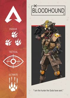 10 Best Apex Legends Character Abilities Displate Posters
