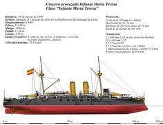Crucero Acorazado Infanta María Teresa 1895