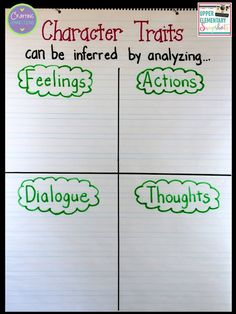 Character Traits Anchor Chart... plus a FREE character traits printable…