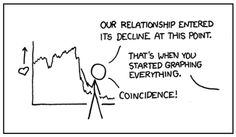 Data visualisation.
