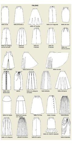 Circular skirt vs gathered skirt Alice in Cosplayland - fashionable skirts Skirt Patterns Sewing, Clothing Patterns, Skirt Sewing, Coat Patterns, Blouse Patterns, Sewing Clothes, Diy Clothes, Sewing Coat, Fashion Sewing