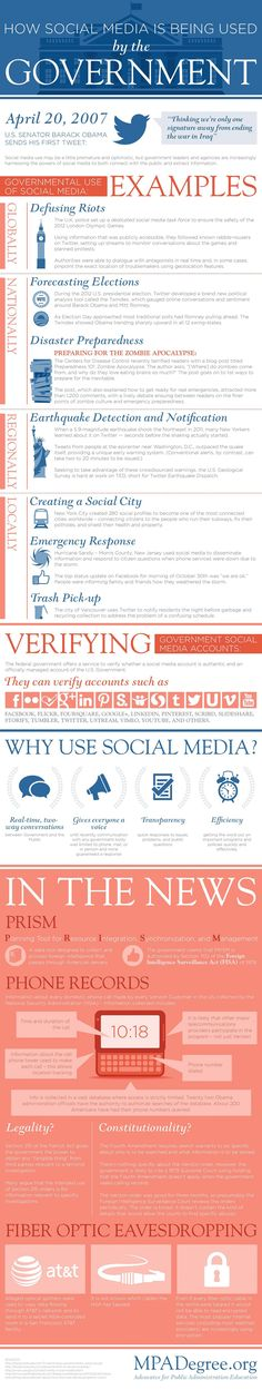How Is Social Media Being Used By The U.S. Government? [INFOGRAPHIC]