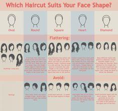 Las mujeres disponen de más opciones que los hombres a la hora de elegir un corte de cabello. De todas maneras para ambos grupos se aplica la misma regla: elegir el corte apropiado a partir de la forma de la cara