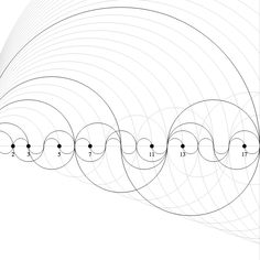 Jason Davies has created a way to visualize prime numbers as periodic curves (curves that repeat every n points). Wherever only two curves intersect (for 1 and the number), that's a prime.