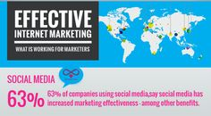 63% of companies using social media,say social media has increased marketing effectivness-among other benefits. http://yerevanweb.am/#services