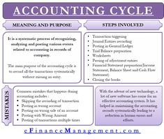 Accounting Notes, Accounting Cycle, Learn Accounting, Accounting Basics, Accounting Principles, Bookkeeping And Accounting, Bookkeeping Business, Accounting And Finance, Accounting Education