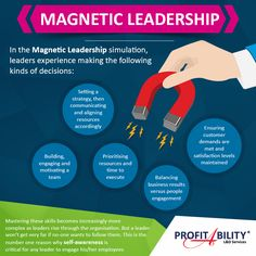 Magnetic Leadership Infographic