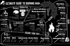 Guide to Burning Man