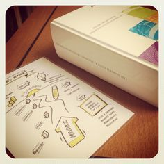 De business case van #visueeldenken en #strategieop1a4