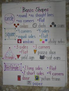 Great anchor chart for teaching the 2D shapes. Lots of other ideas for #geometry and #3D Shapes too.