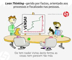 Lean Thinking: smples e directo. http://www.cltservices.net/index.php/formacao/pg-lean-management