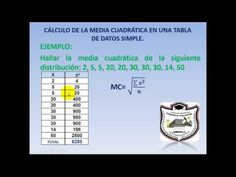 014 MEDIA CUADRATICA EN TABLA SIMPLE