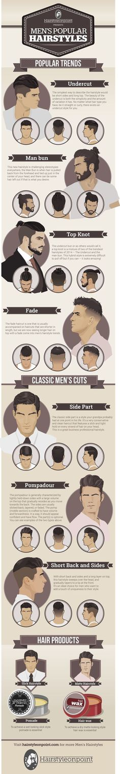 My personal style right now is the Undercut Hairstyle and the Man Bun.  I love mixing it up with both a pomade & hair wax depending on the look i am going for.