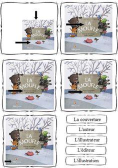 La moufle Grande Section, Math Literacy, Read Aloud, Education, Holiday Decor, School, Cycle 1, Puzzle, Letters