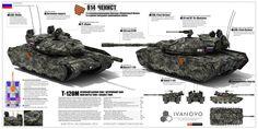 Main battle tank / assault tank Information Futuristic Armour, Futuristic Cars, Weapon Concept Art, Armor Concept, Military Gear, Military Equipment, Army Vehicles, Armored Vehicles, Military Drawings