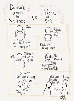 Science is not always as glamorous as it seems… via Twisted Doodles, Neurons Want Food