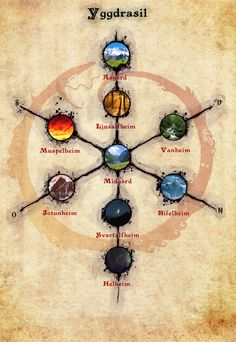 Yggdrasil - The nine worlds of nordic mythology by Infernallo
