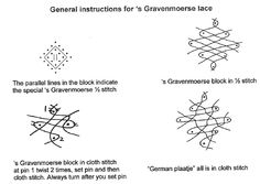 s'Gravenmoer cloth stitch Jane Lewis, Bobbin Lace Patterns, Needle Lace, Irish Crochet, Tatting, Diagram, Stitch, Lace, Dishcloth