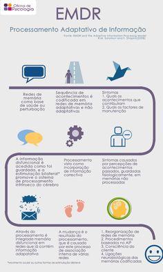 A importância do Modelo de Processamento Adaptativo de Informação para a compreensão do funcionamento da Terapia EMDR (Dessentização e Reprocessamento por Movimento Ocular) #oficinadepsicologia