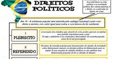 Constituição Federal - CF - 1988   Título II   Dos Direitos e Garantias Fundamentais   Capítulo IV   Dos Direitos...
