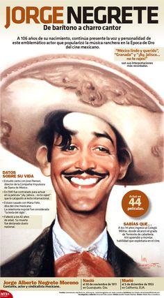 """#UnDíaComoHoy hace 106 años nació de Jorge Negrete, emblemático actor de la """"Época de Oro"""" del cine mexicano, recordamos su legado en la #InfografíaNTX."""